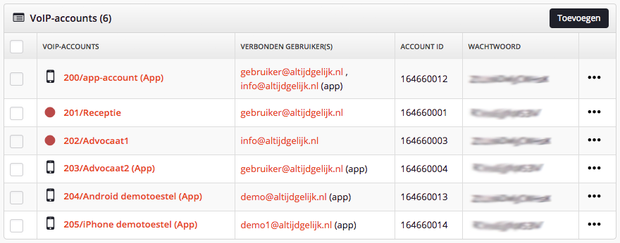 VoIP-accounts_overzicht